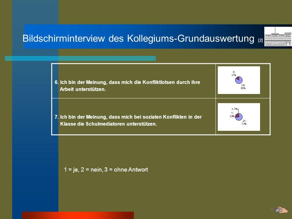 Bildschirminterview des Kollegiums-Grundauswertung [2]